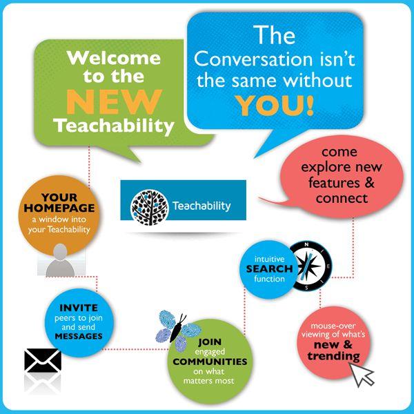 Teachability - Teacher Community for Sharing Ideas, Advice, Strategies & More - Teachability.