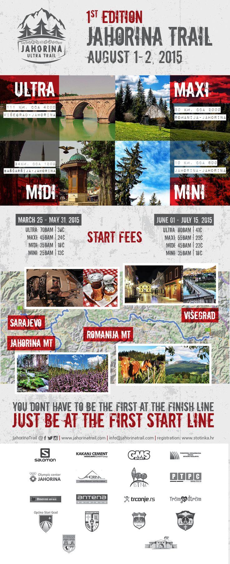Jahorina Trail 2015