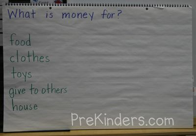 money-chart: List what money is for (Pre-K candy store within the link)