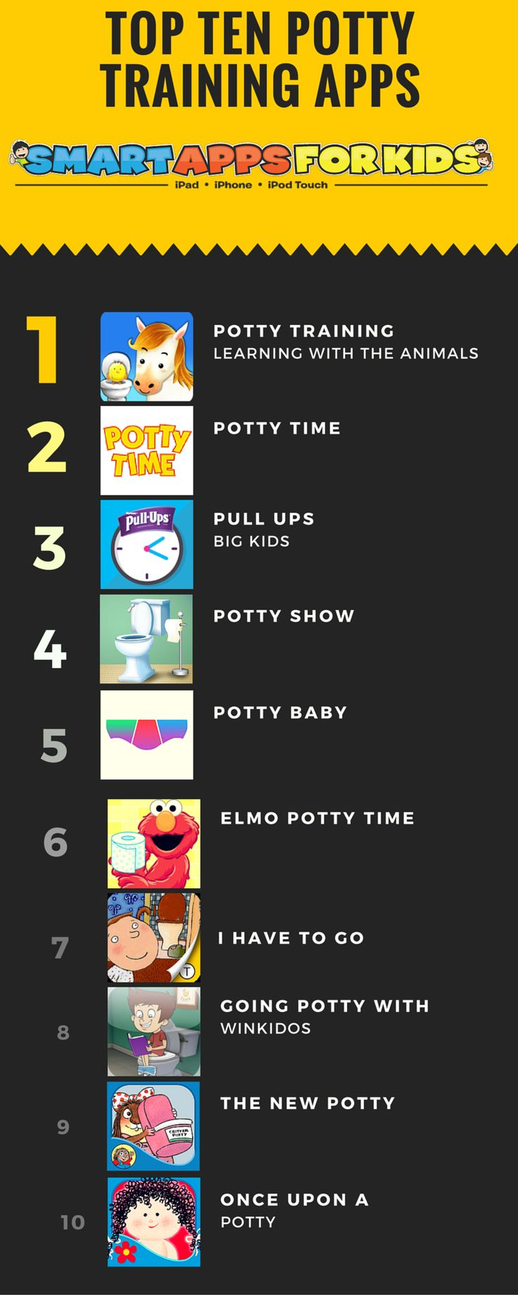 Top Ten Potty Training Apps for Kids - list from smartappsforkids PottyThose of you who aren't currently potty training a child might not look upon this list with the same glee as the parents of a three-year-old boy who refuses to pee anywhere except in h