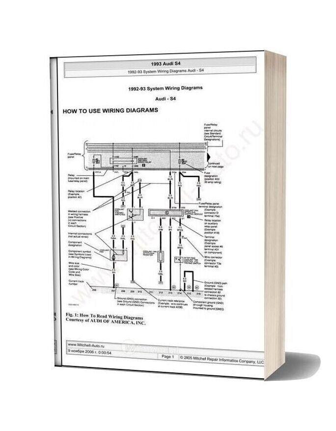 2003 Honda Rancher 350 Wiring Diagram