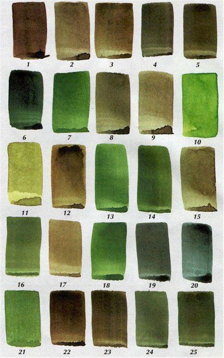 Color mixing for artists, mixing green, painting with watercolor
