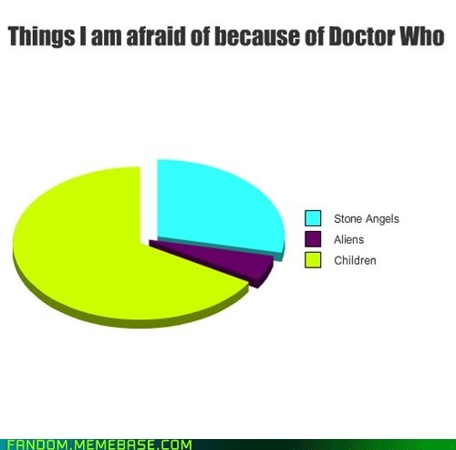 Are you my mummy?Gas Masks, The Doctors, Fanart Cosplay, Copy Cats, Children, So True, Pretty, True Stories, Weeping Angels