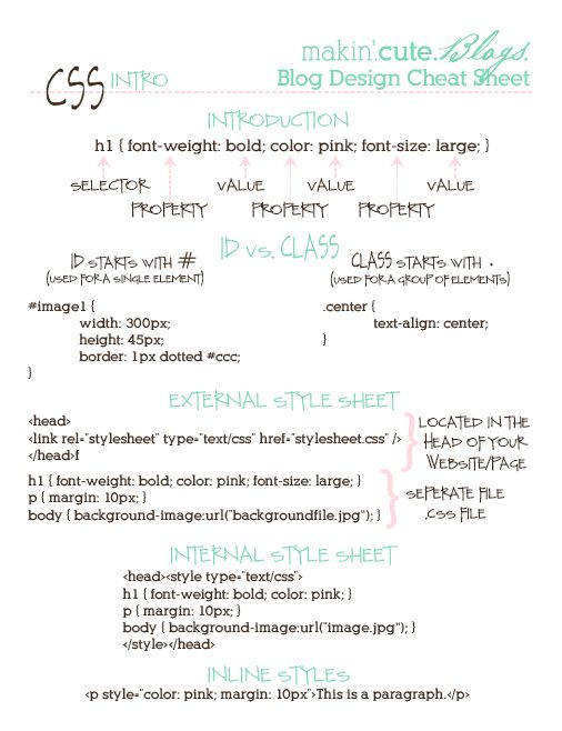CSS html cheat sheet. brilliant