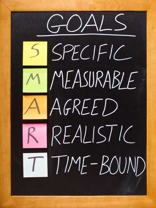 "Time to apply the IEP ""SMART Goal"" idea to my own life!"