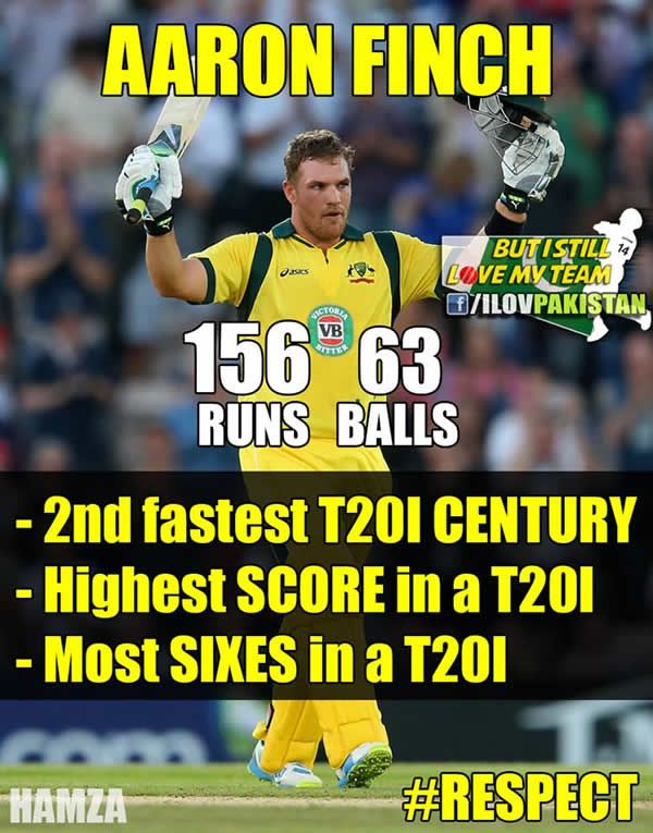 Aaron Finch hits highest ever individual score in a Twenty20 International match Read More http://currenttimes.in/2013/aaron-finch-hits-highest-individual-score-twenty20-international-match/