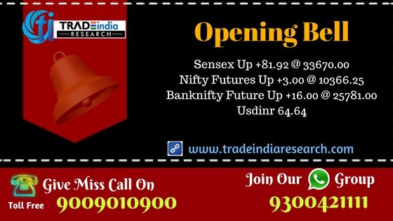 Stock Market #equity #Commodity #stocks #market  #news  #sensex #Bank #nifty   #equity, #commodity, currency, depository, online #trading mutual funds,.opening Bell Update  - 24th November 2017 By TradeIndia Research