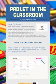 Padlet. Interactive board that all students can post on simultaneously. Good for entrance/exit slips.