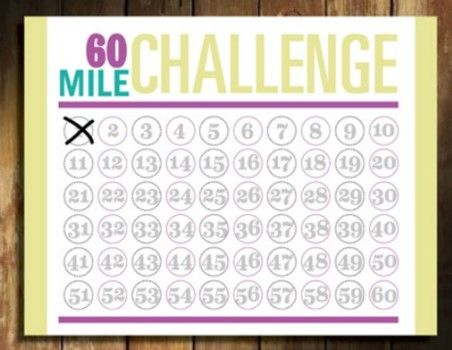 338 best images about health on pinterest runners couch for 100 mile table