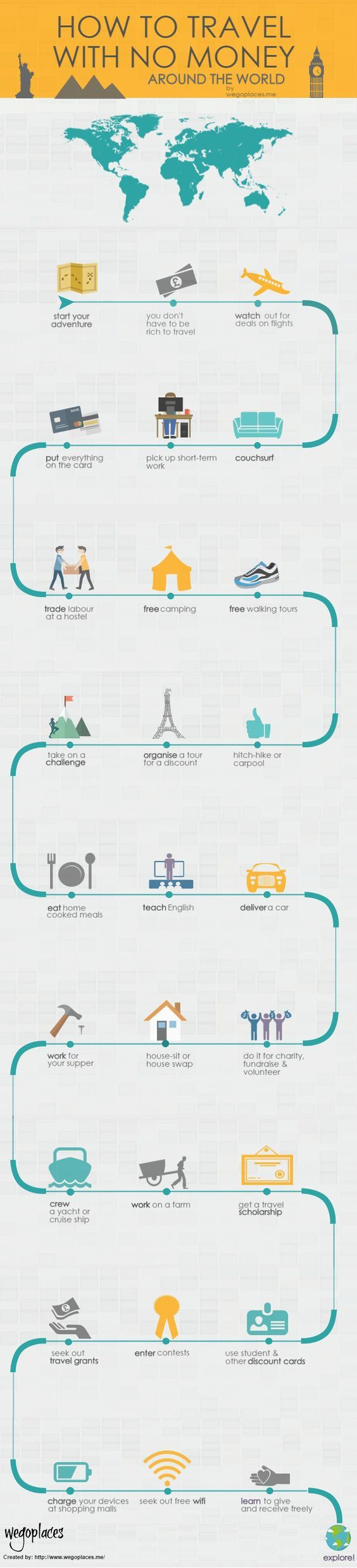 Learn how to travel with no money (or very cheaply) in Europe & around the world with this inforgraphic. Teach English, hitchike, carpool & work on a farm!  #Travel #Exotic #ShermanFinancialGroup