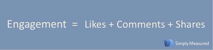 El engagement, métrica en Facebook