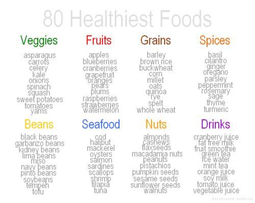 healthy food/drink list