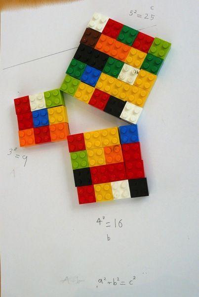 Comprobación del cumplimiento del Teorema de Pitágoras utilizando bloques de Lego.