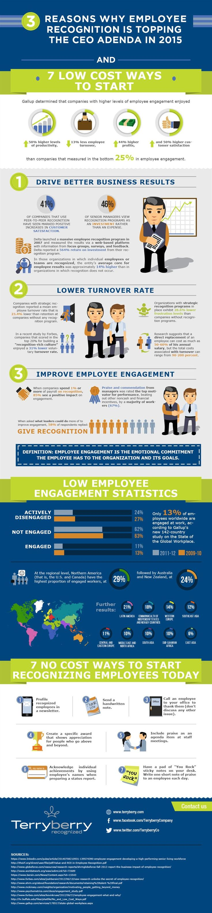 Why Employee Recognition Programs Are Important                                                                                                                                                      More