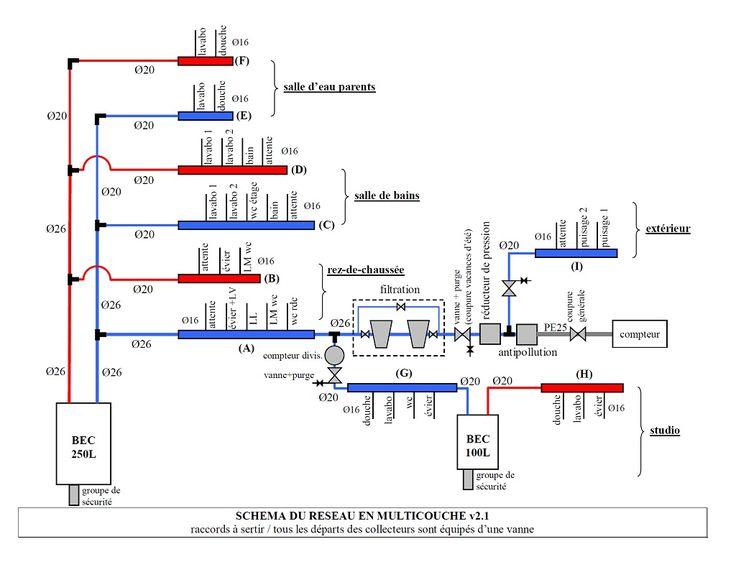 conception dun rseau multicouche page installations de plomberie en gnrale schmas plombiers runis forum dchanges sur la plomberie et - Schema Plomberie Maison Neuve