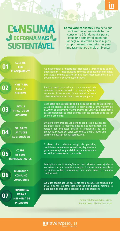 #infografico #sustentabilidade #consumo #consciente #natureza #impacto #brasil #dados #comportamento