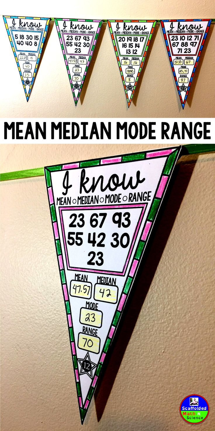 """In this collaborative activity students find mean, median, mode and range given either 5, 6, 7, 8, 9, or 10 single and double-digit numbers. Some answers require rounding (answer key is to the nearest hundredth). You can see the 3rd thumbnail image for the answer key. Once a pennant is complete, it can be hung along a string in your classroom to show the world that, """"Hey, we know how to find mean, median, mode and range!"""""""