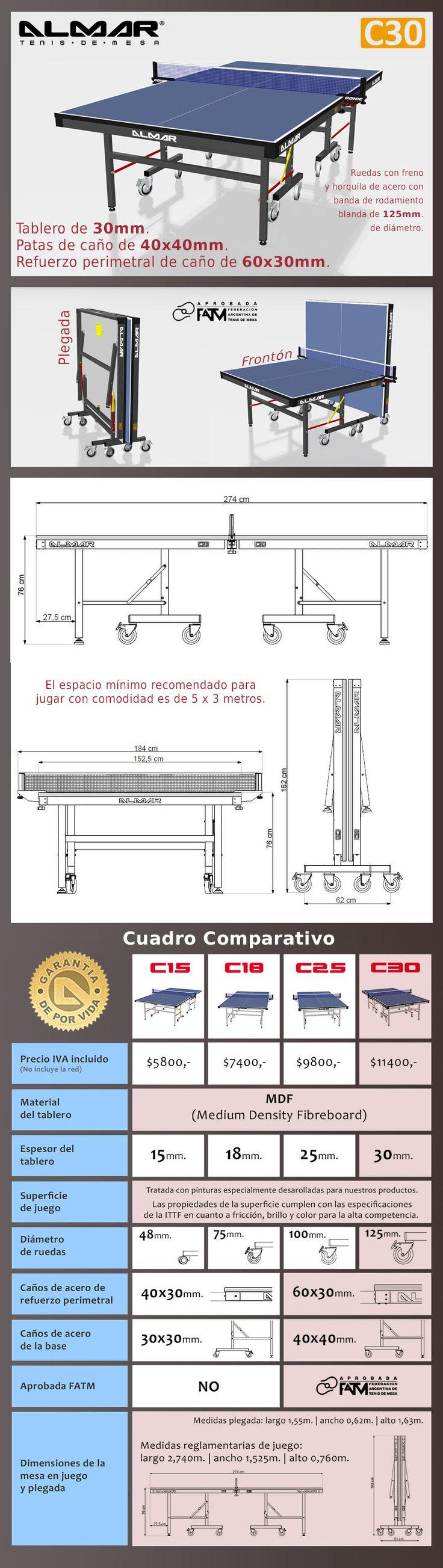 Mesa De Ping Pong Almar C30 - Directo De Fábrica - $ 11.400,00 en Mercado Libre