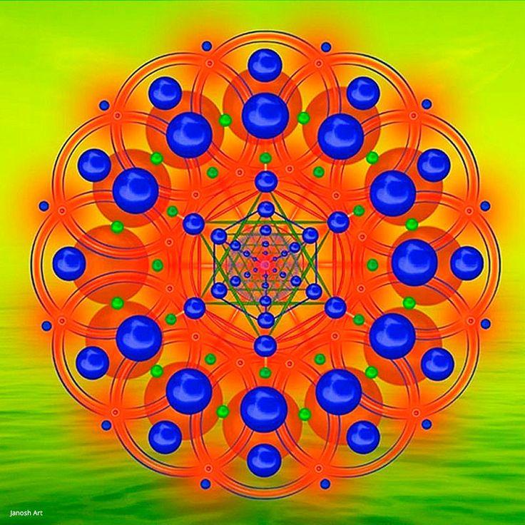 Consciência Integral: essa frequência ajuda a transcender a consciência limitante da dualidade, de modo que você vai crescer para a unidade. Janosh