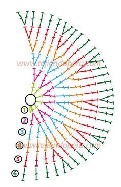 diagrama para espiral en 2 colores (sirve para uno)                                                                                                                                                                                 Más