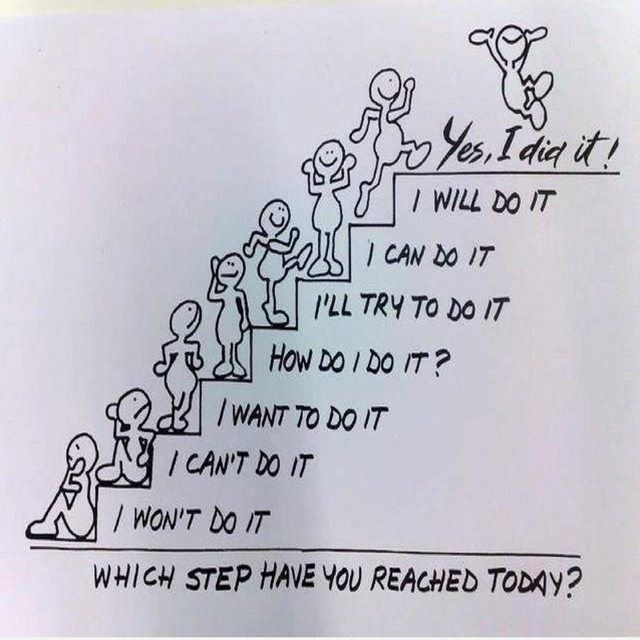 Which step have I reached today?