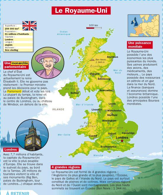Fiche exposés : Le Royaume-Uni