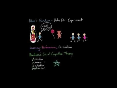 Observational Learning: Bobo Doll Experiment and Social Cognitive Theory - YouTube