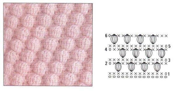 Вязаные шишечки для пледа