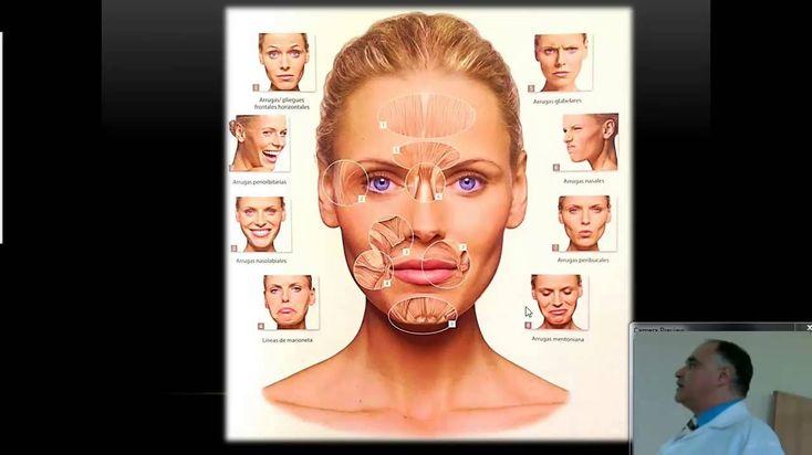 Usos de Toxina botulínica