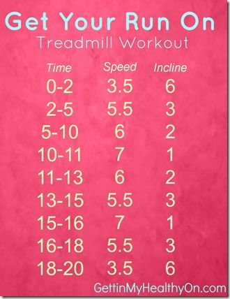 Get Your Run On - 20-minute treadmill run with varying inclines for a better workout!