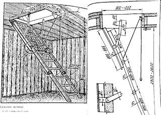 Ремонт и строительство: Лестница на чердак