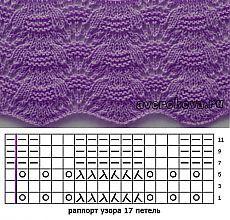 узор спицами 570 волнистый | каталог вязаных спицами узоров