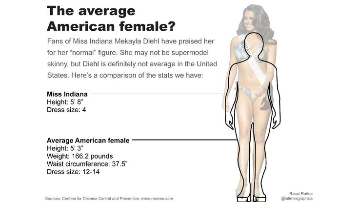 """Miss Indiana Mekayla Diehl's body is not 'normal' or 'average' Miss Indiana Mekayla Diehl walked onto the Miss USA stage in a bikini and platform heels, and women all over the U.S. cheered a woman they felt looked """"normal."""" Then she lost.  http://www.latimes.com/entertainment/gossip/la-et-mg-miss-indiana-mekayla-diehl-weight-20140610-story.html"""