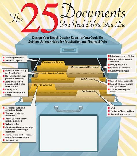 25 Documents You Need Before You Die   A great guide. By gathering these documents, your heirs or loved ones won't have to worry as much over getting things in order.