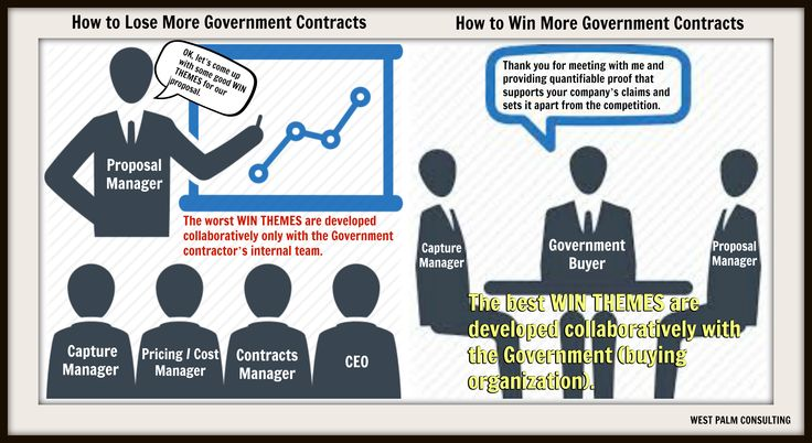 How to Lose More Government Contracts How to Win More