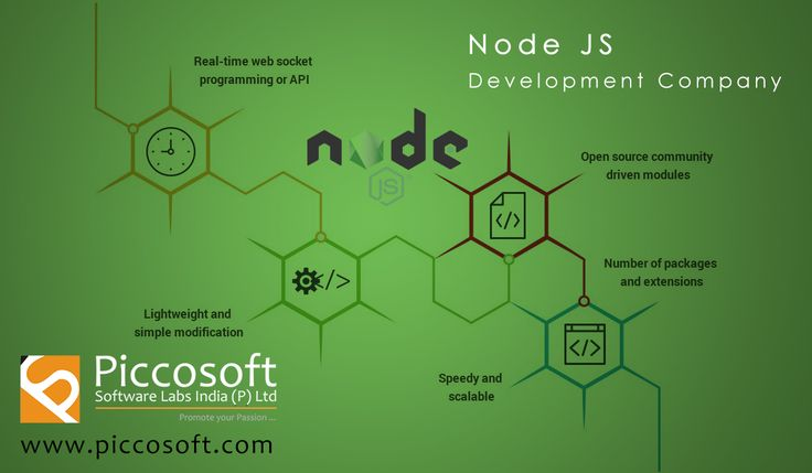 For top notch #Node_JS development service or if you are looking at outsourcing your project to a trustworthy #Node_JS_company, or if you are looking for an experienced Node JS developer for your start-up team.