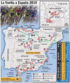 CYCLING: La Vuelta a España 2015 infographic