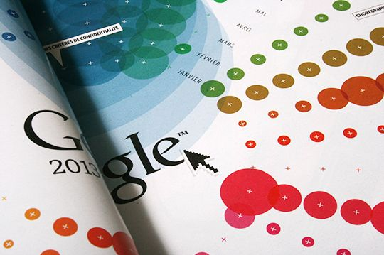 GOOGLE TRENDS on Behance