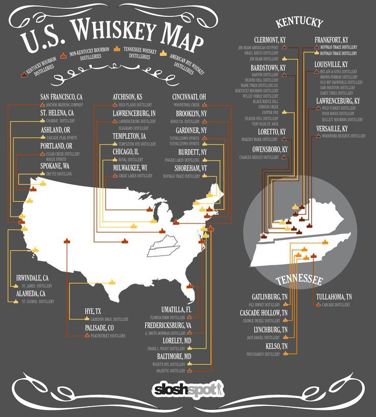 US Whiskey Map Infographic 68 best Make