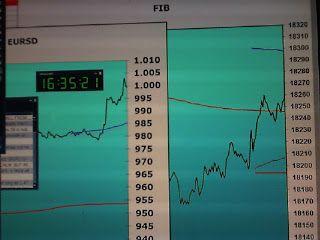 Tradingpuramentegrafico: #trading #FIB risultato +100+200+300 = +600#tradin...