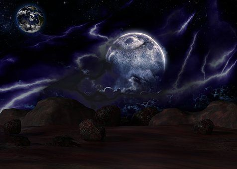Планета, Земля, Луна