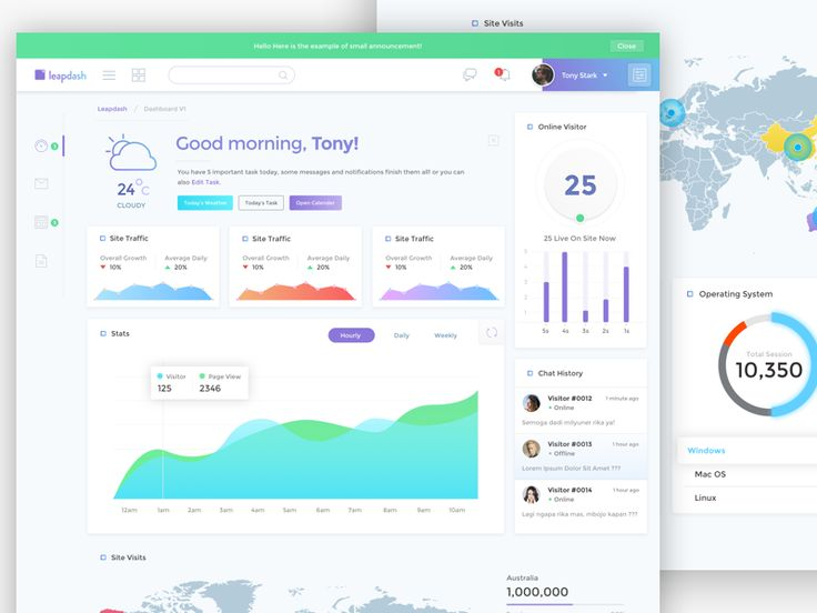 17 best images about mobile ui charts on pinterest icons ui components and ui kit. Black Bedroom Furniture Sets. Home Design Ideas
