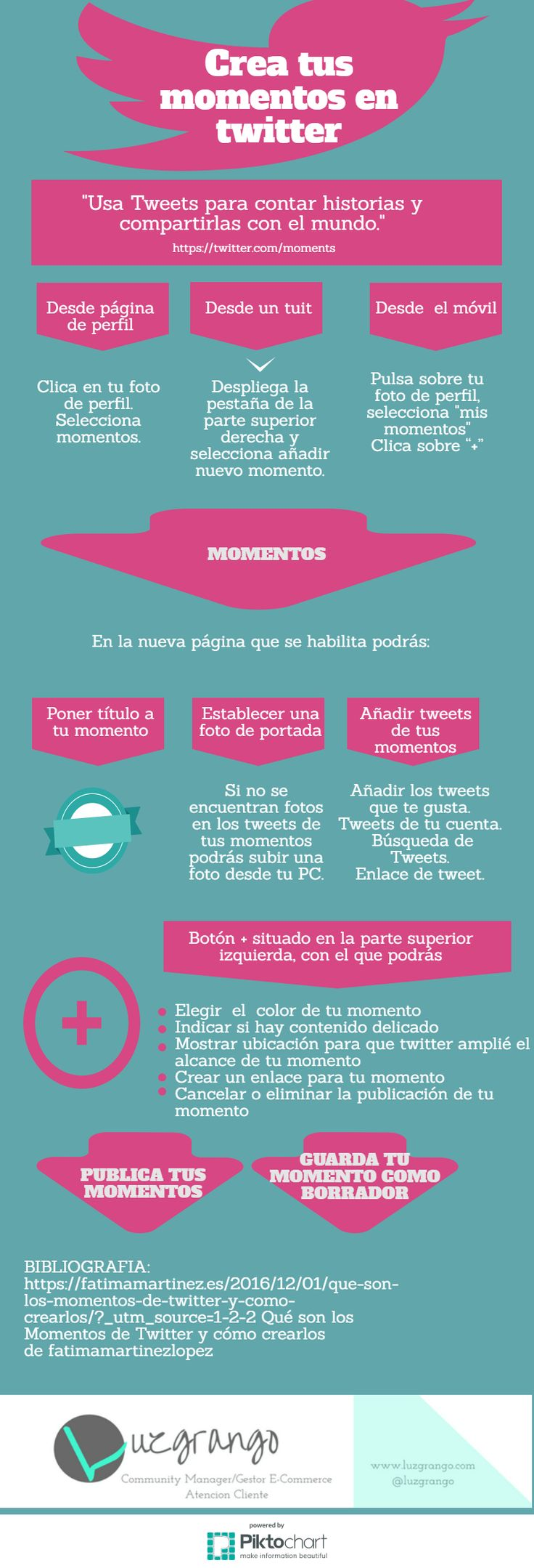 Cómo crear momentos en Twitter #infografia