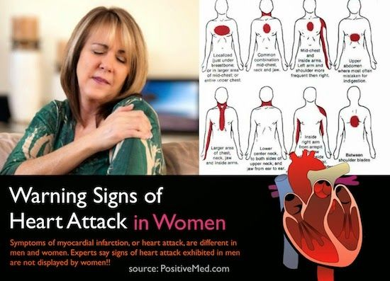 7 Warning Signs of Heart Attack In Women - The Mirror Post