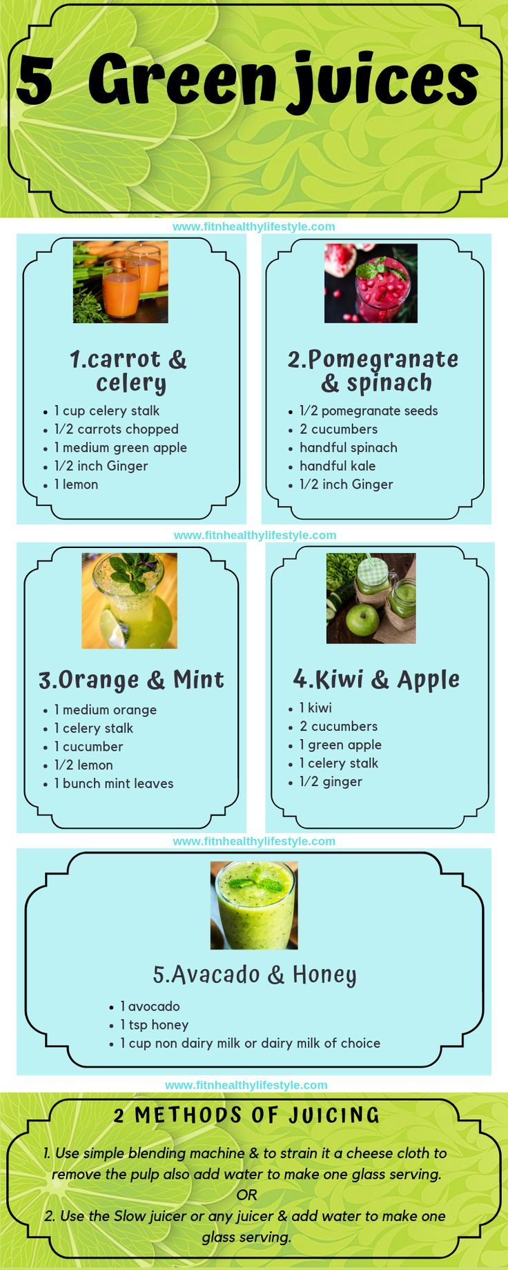 5  green_juices in an infographic style image ,healthy  weight loss,No artifical…