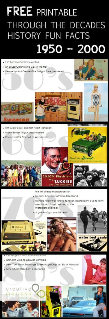 History through the years. Perfect for 60th Birthday Party - Creative Melissa Designs