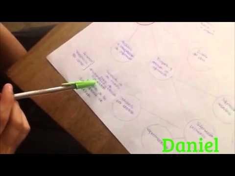 Con las grabaciones de mis alumnos y el editor de vídeo de YouTube hemos creado este vídeo para estudiar la investigación comercial.