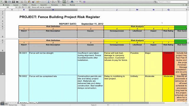Risk Management Plan Template Risk Management How To Plan