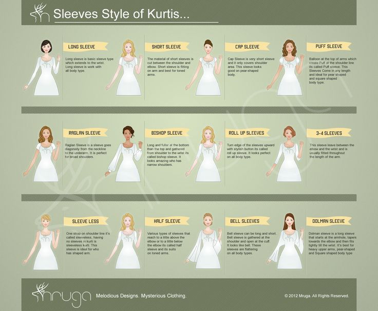 Sleeves adds an extra charm in look of the wearer. It gives an unique style and attractiveness as well as provide comfort to the wearer. Sleeves are very important part of any attire because it draws maximum attention. There are different types of sleeves, so choose kurti according to it's style as sleeves itself creates fashion statement in any simple kurti.