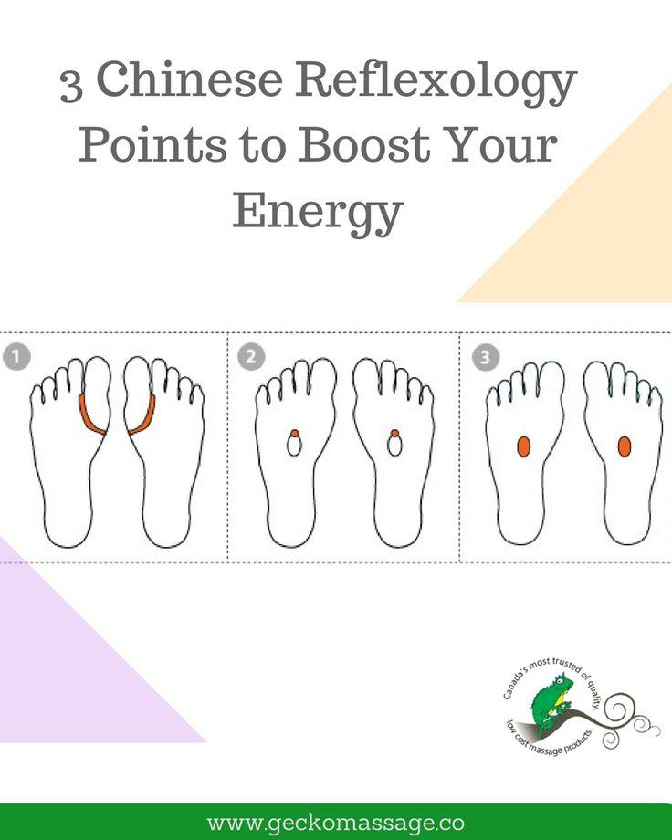3 Chinese Reflexology points that can help bring your body back into balance and boost your energy levels.  #Reflexology #GeckoMassage #Massage #BodyMassage #Canada #Winnipeg